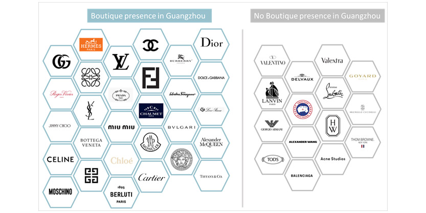 Guangzhou luxury market underestimated graph 1